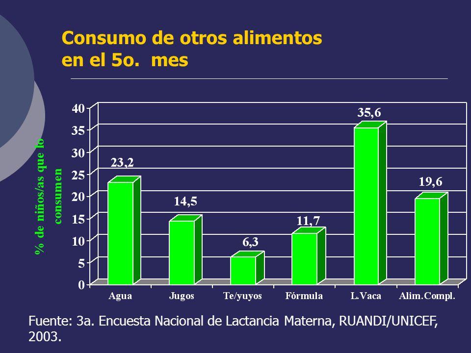 Consumo de otros alimentos en el 5o. mes