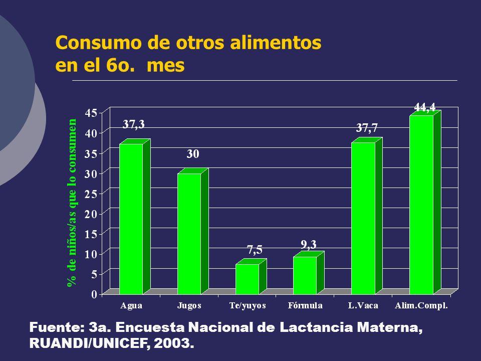 Consumo de otros alimentos en el 6o. mes