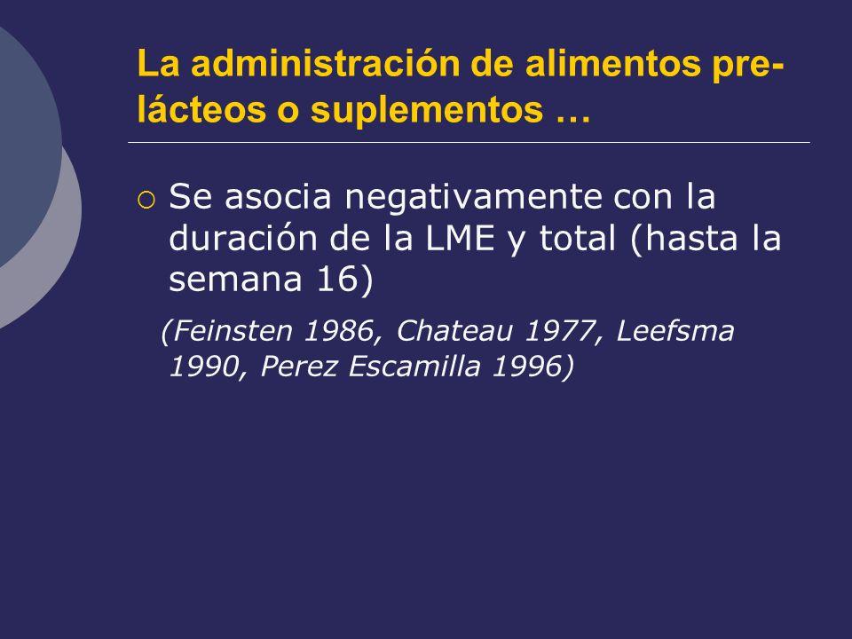 La administración de alimentos pre-lácteos o suplementos …