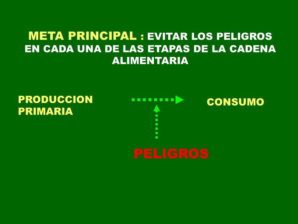 META PRINCIPAL : EVITAR LOS PELIGROS EN CADA UNA DE LAS ETAPAS DE LA CADENA ALIMENTARIA