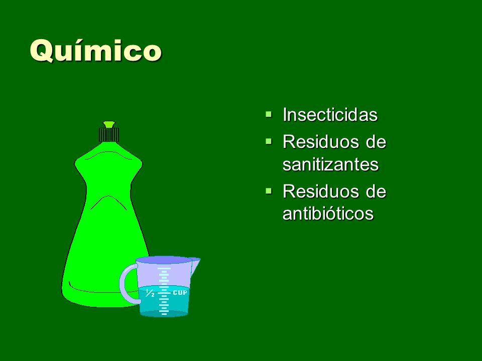 Químico Insecticidas Residuos de sanitizantes Residuos de antibióticos