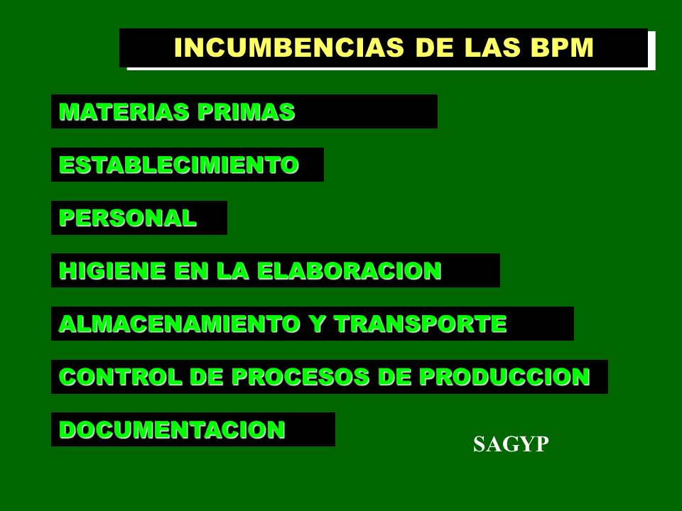 INCUMBENCIAS DE LAS BPM