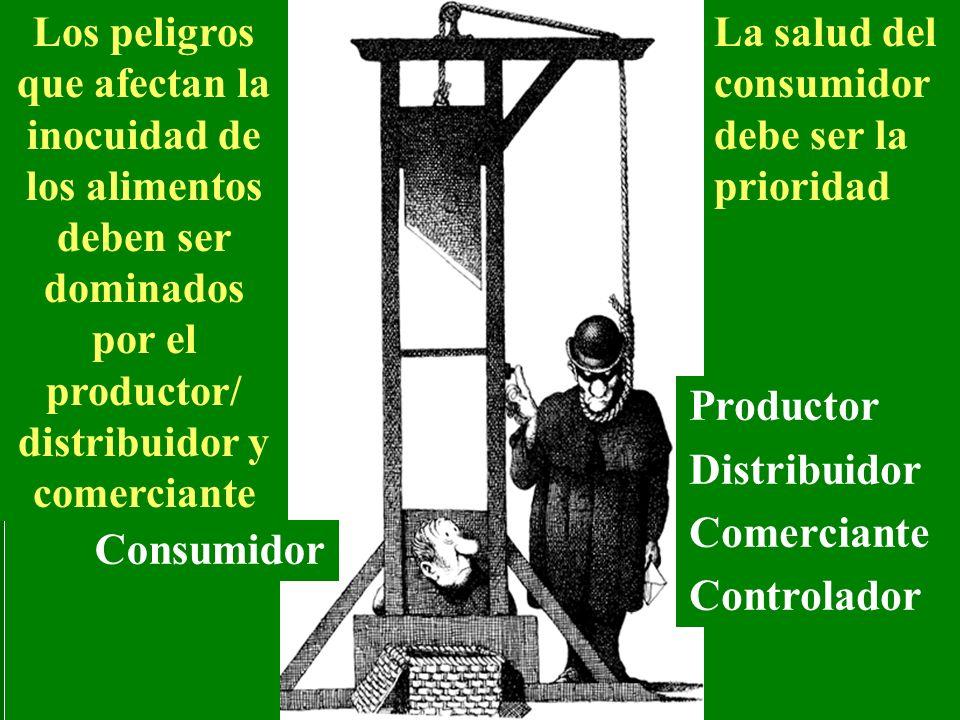Productor Distribuidor Comerciante Controlador Consumidor