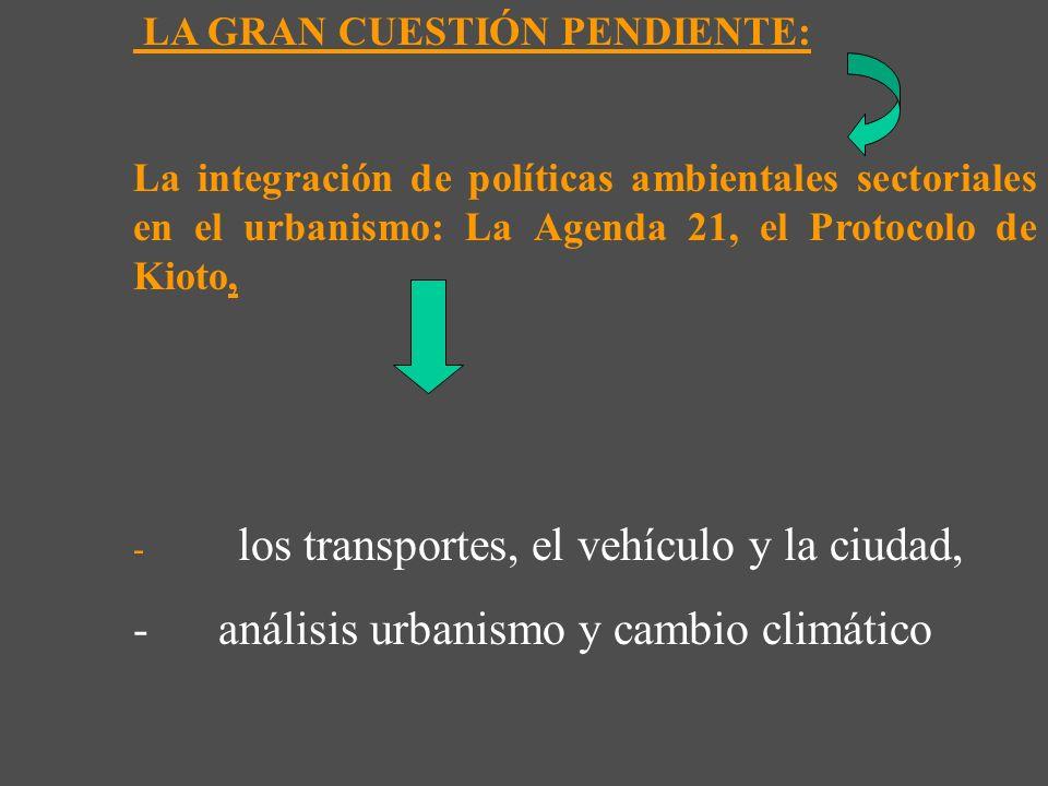 - análisis urbanismo y cambio climático