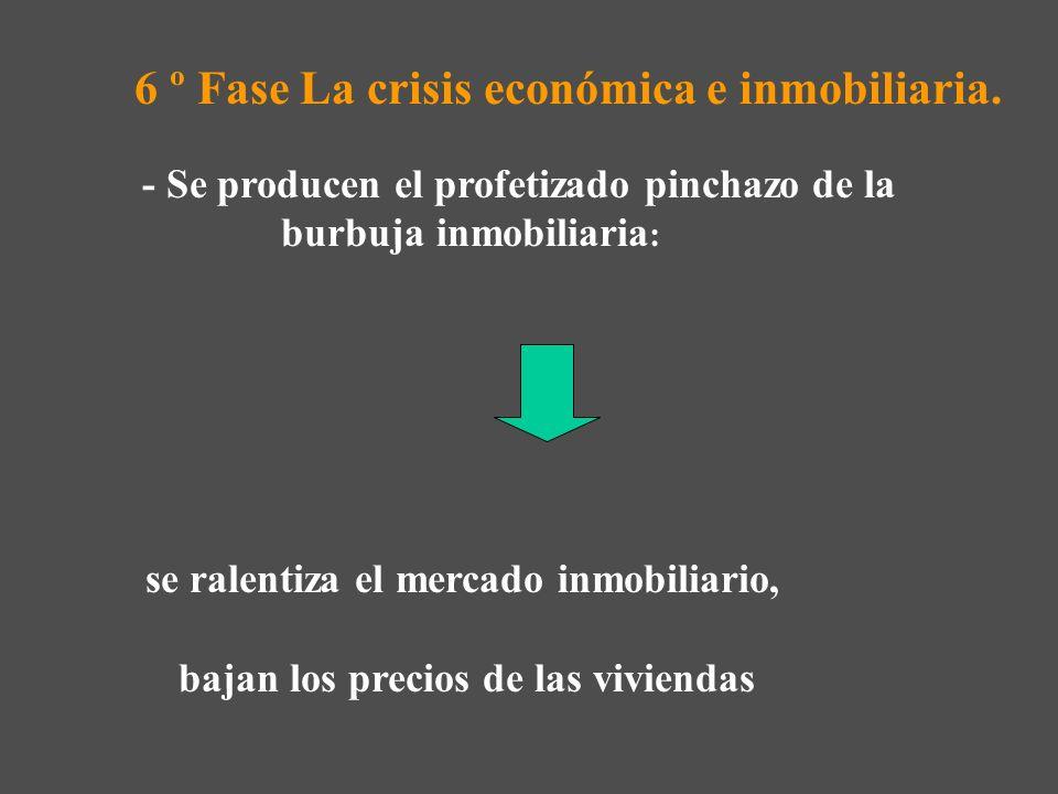 6 º Fase La crisis económica e inmobiliaria.