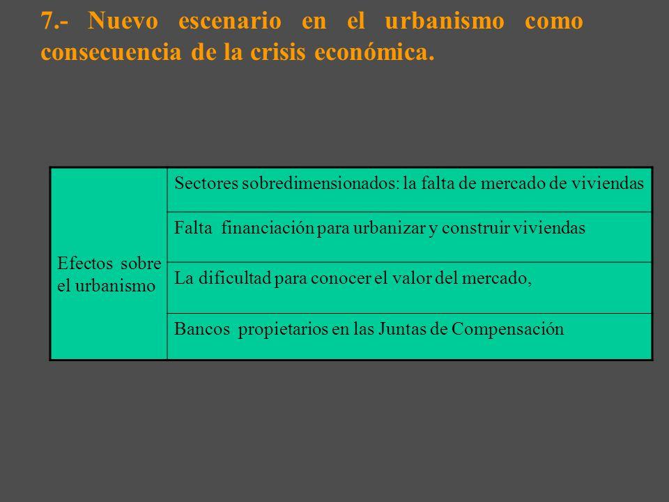 7.- Nuevo escenario en el urbanismo como consecuencia de la crisis económica.