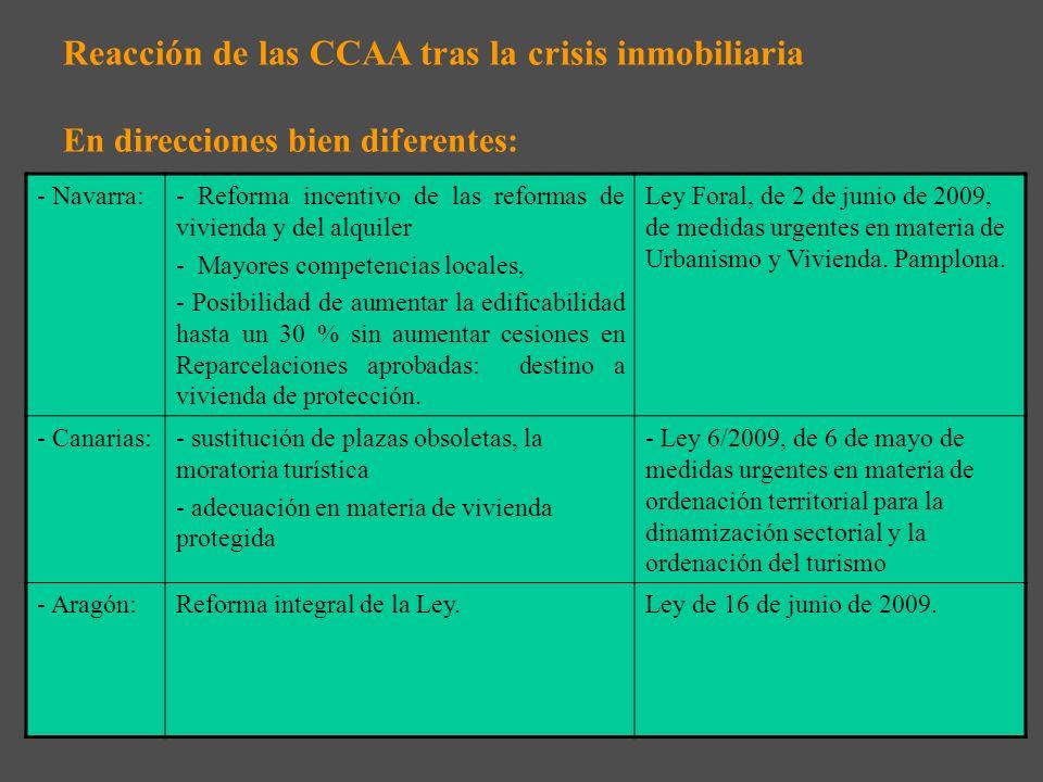 Reacción de las CCAA tras la crisis inmobiliaria