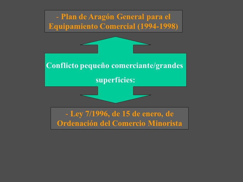 Plan de Aragón General para el Equipamiento Comercial (1994-1998)