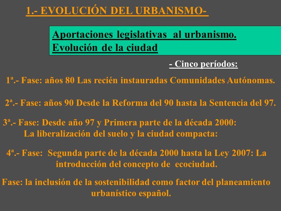1.- EVOLUCIÓN DEL URBANISMO-
