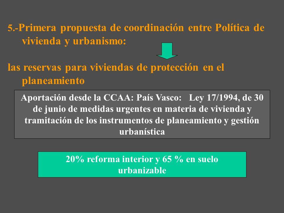 20% reforma interior y 65 % en suelo urbanizable