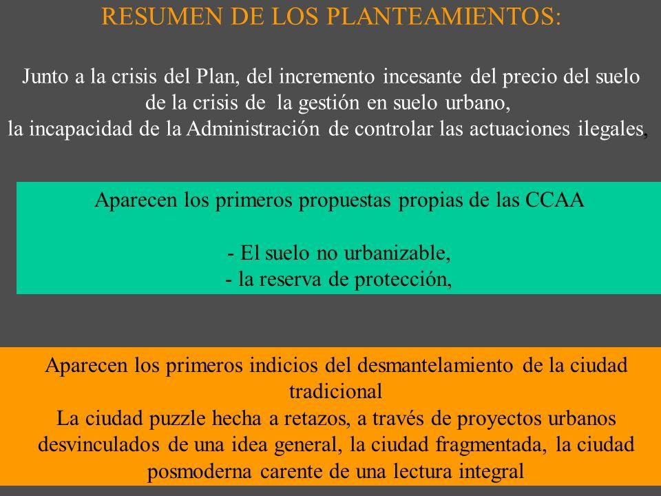 RESUMEN DE LOS PLANTEAMIENTOS: