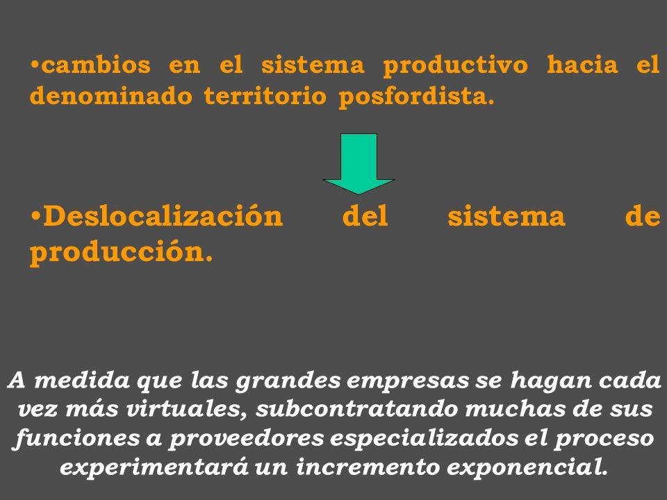 Deslocalización del sistema de producción.