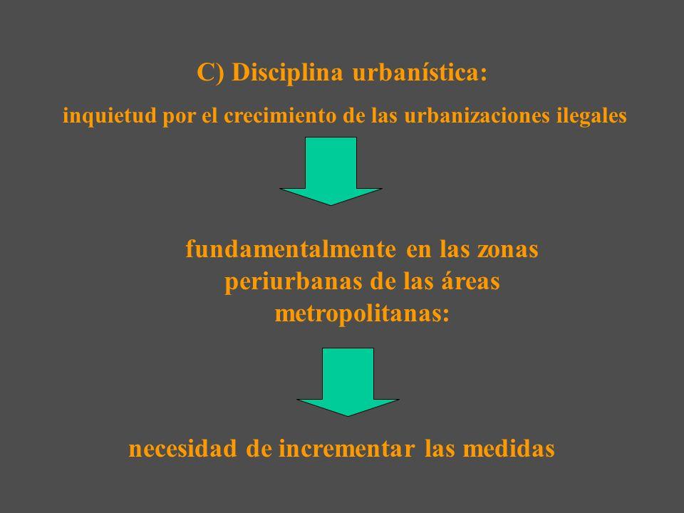 C) Disciplina urbanística: