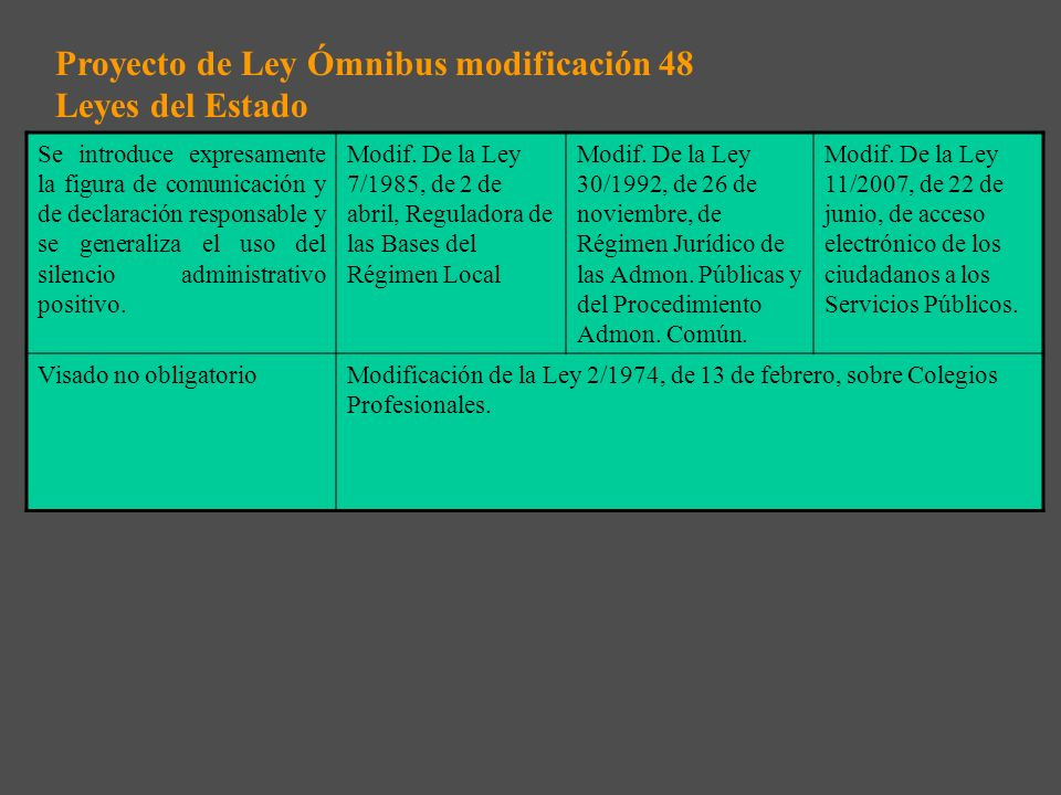 Proyecto de Ley Ómnibus modificación 48 Leyes del Estado