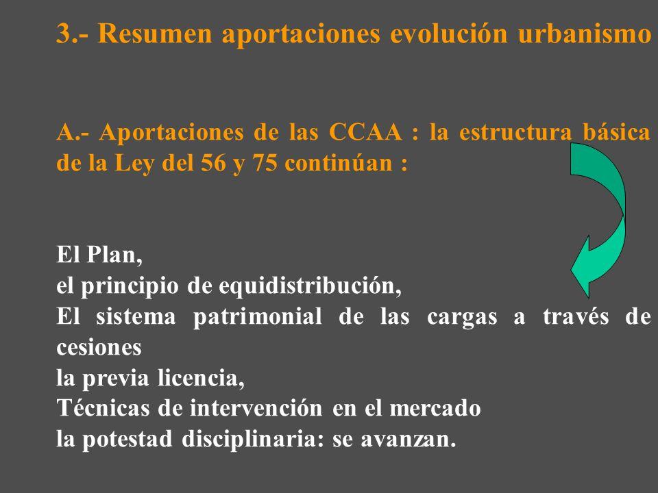 3.- Resumen aportaciones evolución urbanismo