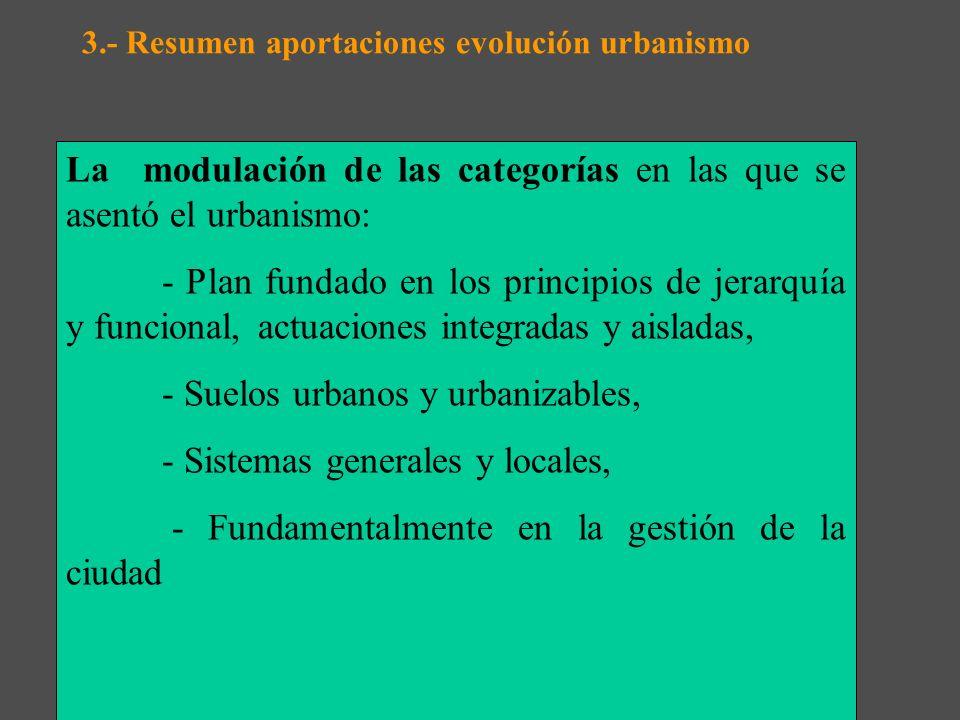 La modulación de las categorías en las que se asentó el urbanismo: