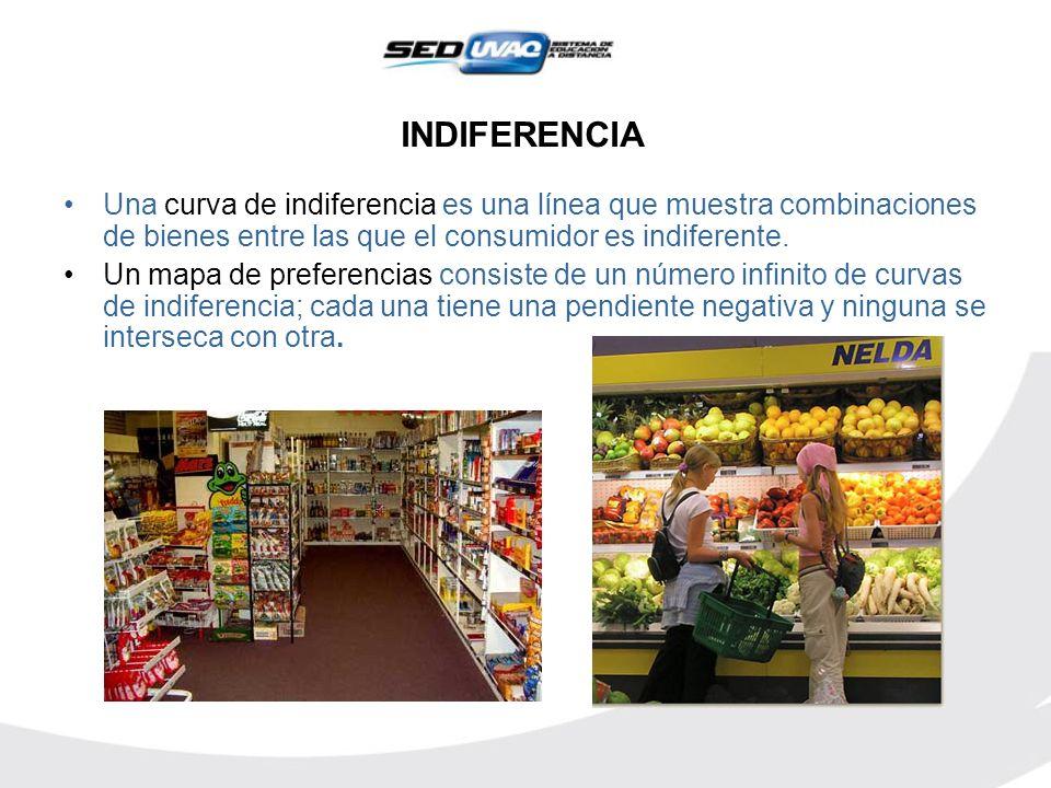 INDIFERENCIAUna curva de indiferencia es una línea que muestra combinaciones de bienes entre las que el consumidor es indiferente.