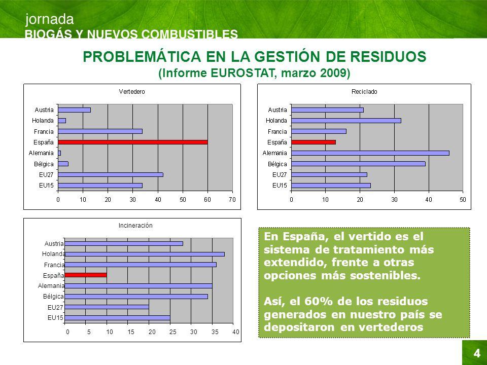 PROBLEMÁTICA EN LA GESTIÓN DE RESIDUOS (Informe EUROSTAT, marzo 2009)