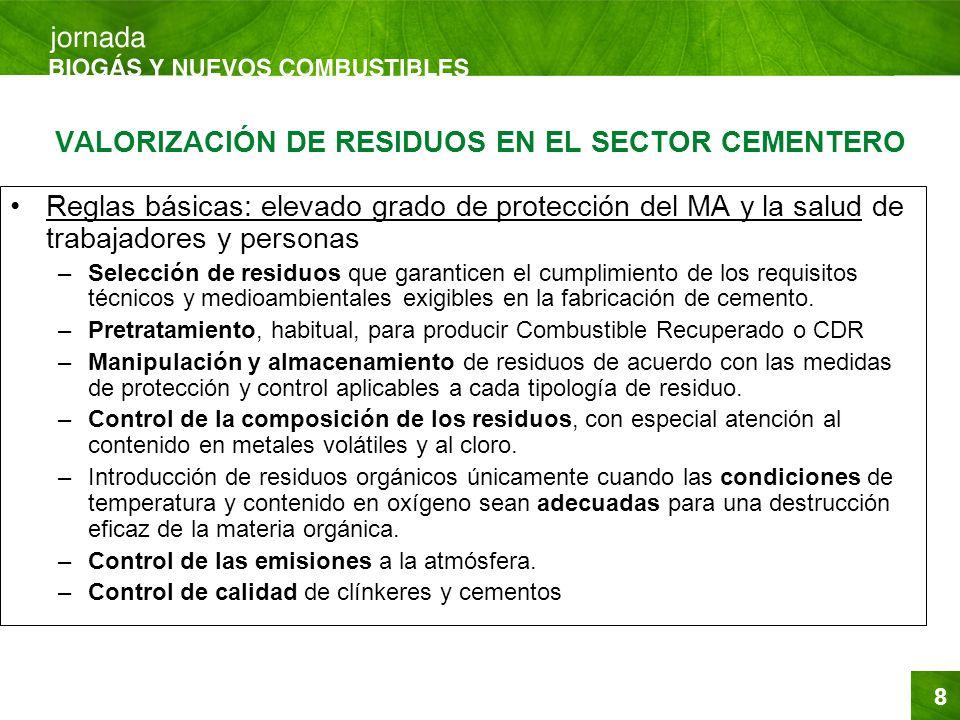 VALORIZACIÓN DE RESIDUOS EN EL SECTOR CEMENTERO