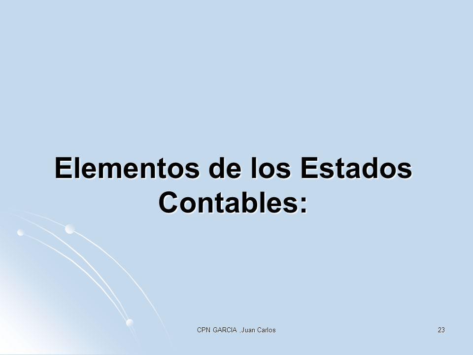 Elementos de los Estados Contables: