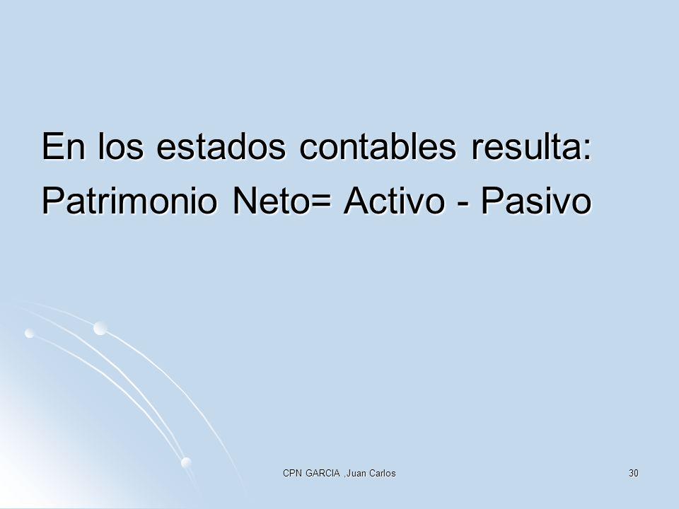En los estados contables resulta: Patrimonio Neto= Activo - Pasivo