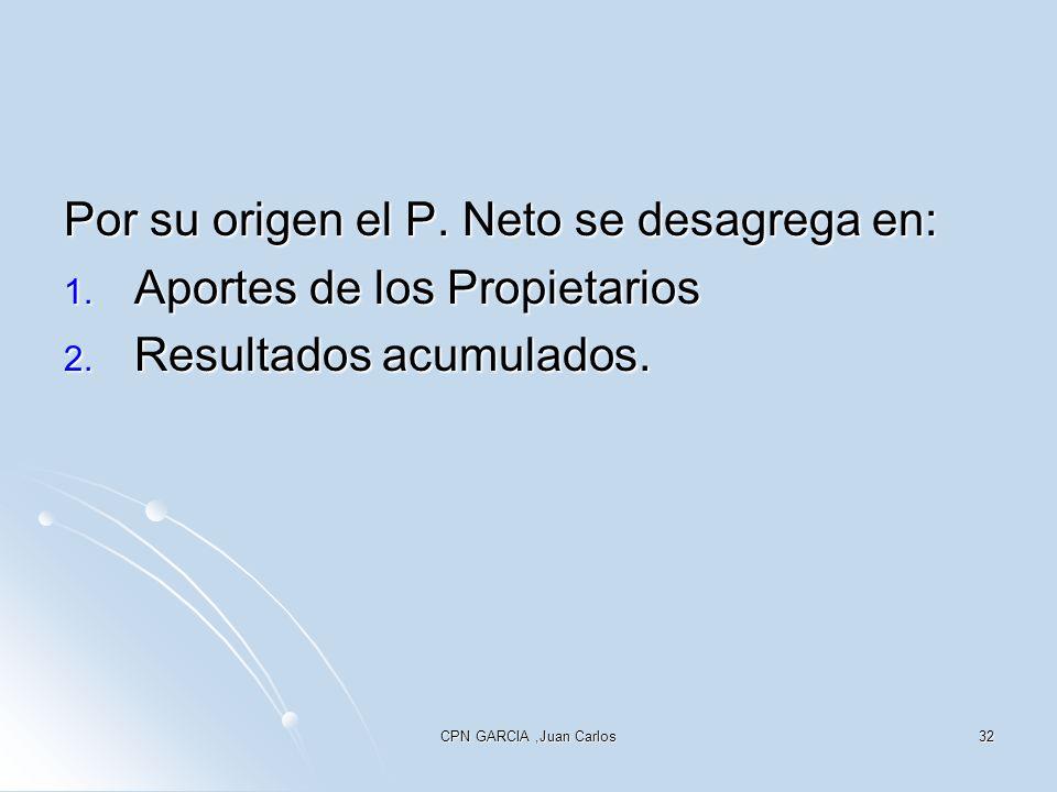 Por su origen el P. Neto se desagrega en: Aportes de los Propietarios