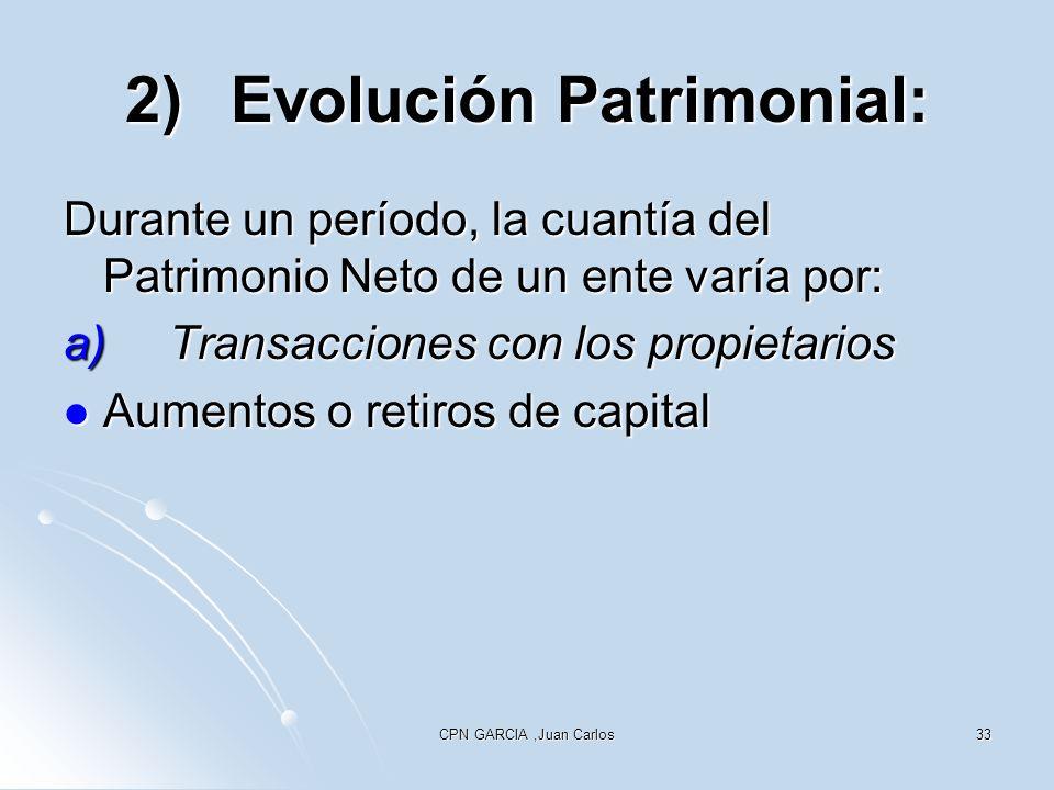 2) Evolución Patrimonial: