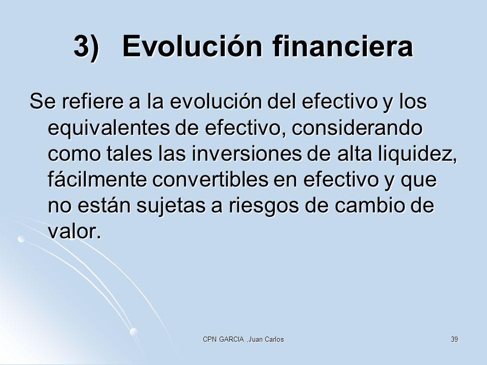 3) Evolución financiera