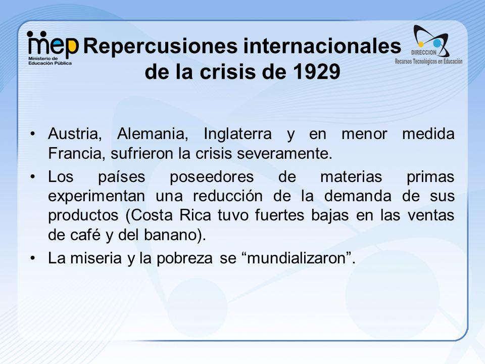 Repercusiones internacionales de la crisis de 1929