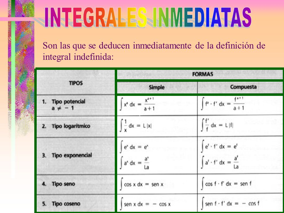 INTEGRALES INMEDIATAS