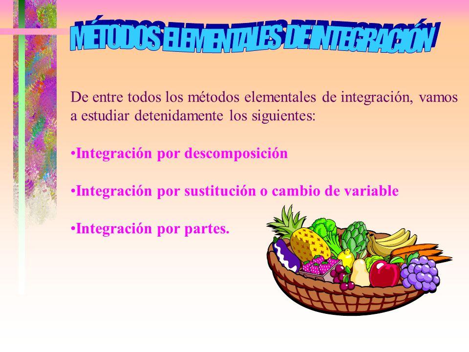 MÉTODOS ELEMENTALES DE INTEGRACIÓN