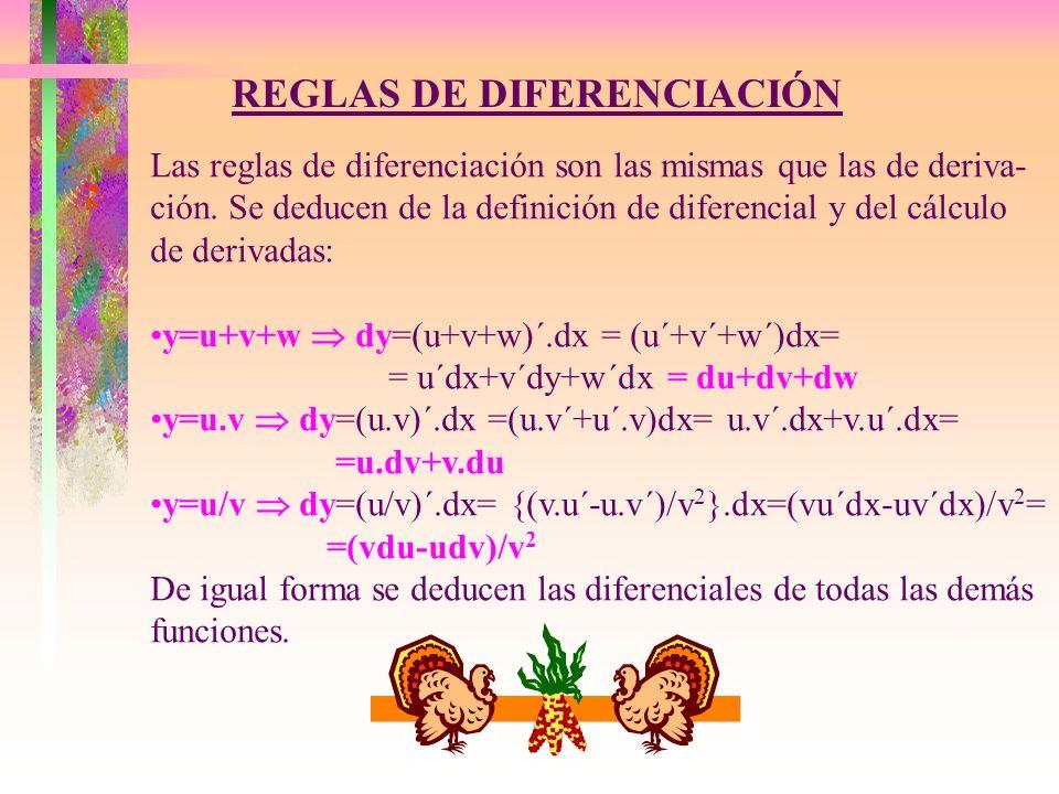 REGLAS DE DIFERENCIACIÓN