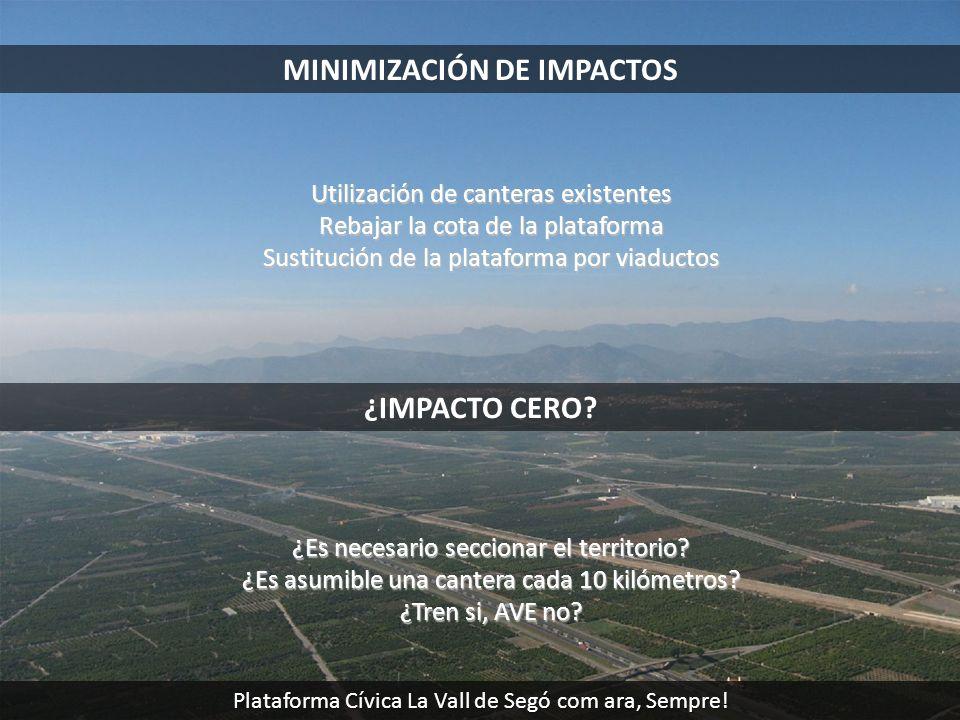 MINIMIZACIÓN DE IMPACTOS