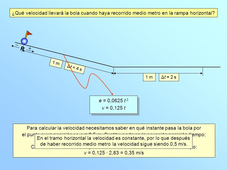 ¿Qué velocidad llevará la bola cuando haya recorrido medio metro en la rampa horizontal