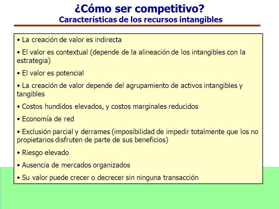 ¿Cómo ser competitivo Características de los recursos intangibles