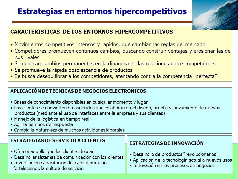 Estrategias en entornos hipercompetitivos