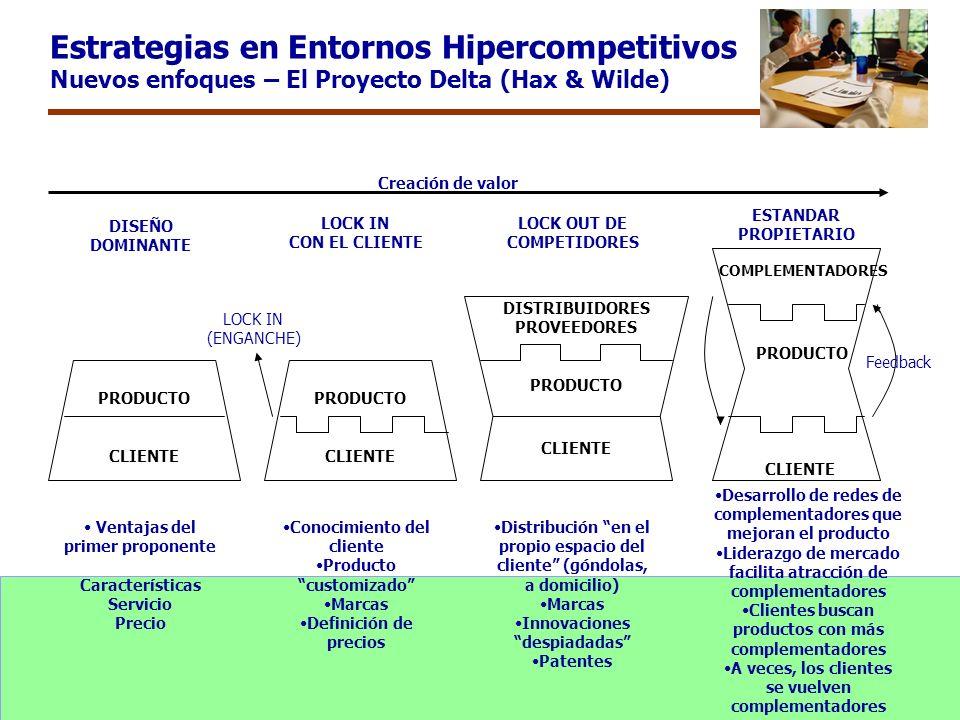 Estrategias en Entornos Hipercompetitivos Nuevos enfoques – El Proyecto Delta (Hax & Wilde)