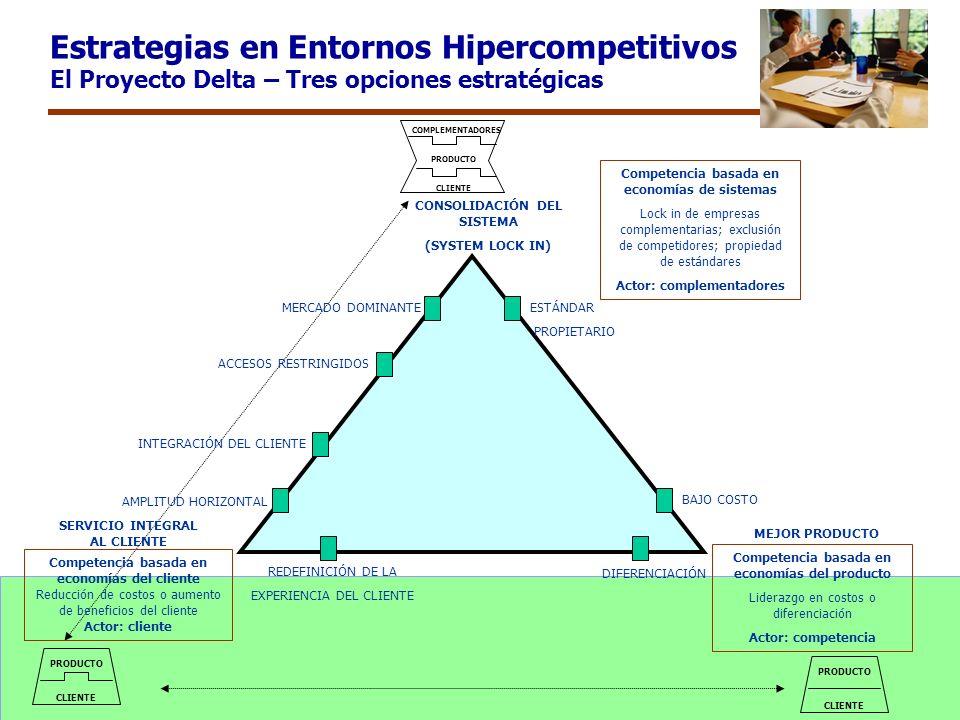 Estrategias en Entornos Hipercompetitivos El Proyecto Delta – Tres opciones estratégicas