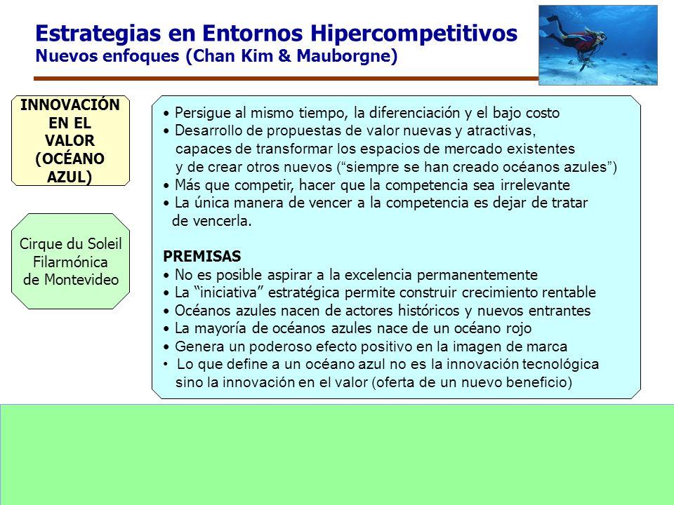 Estrategias en Entornos Hipercompetitivos Nuevos enfoques (Chan Kim & Mauborgne)