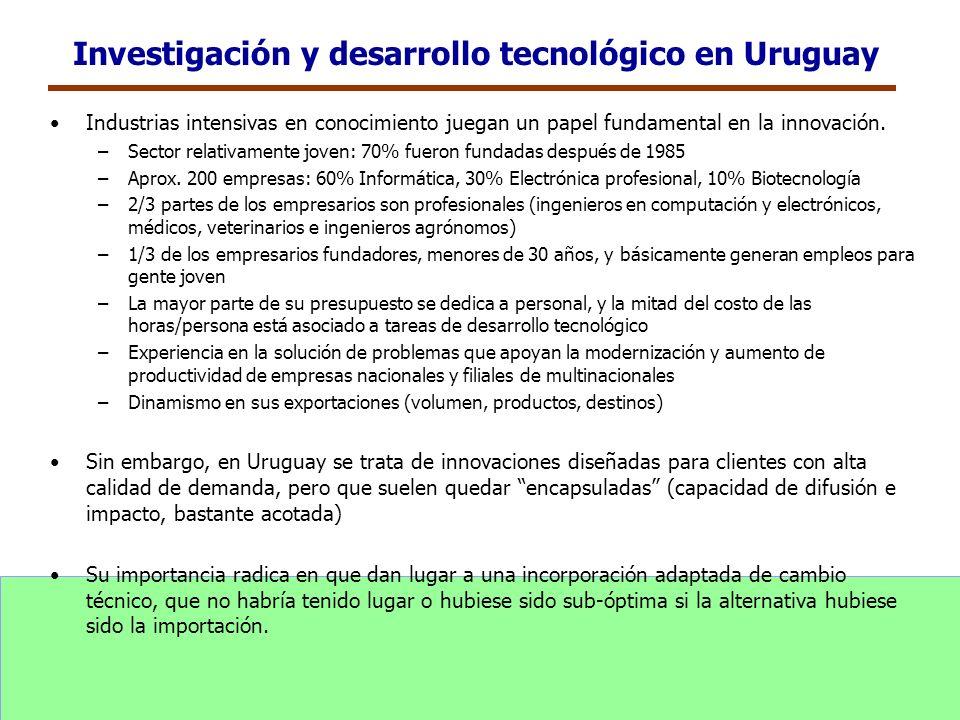 Investigación y desarrollo tecnológico en Uruguay