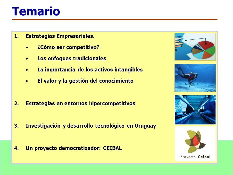 Temario Estrategias Empresariales. ¿Cómo ser competitivo