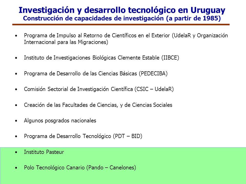 Investigación y desarrollo tecnológico en Uruguay Construcción de capacidades de investigación (a partir de 1985)