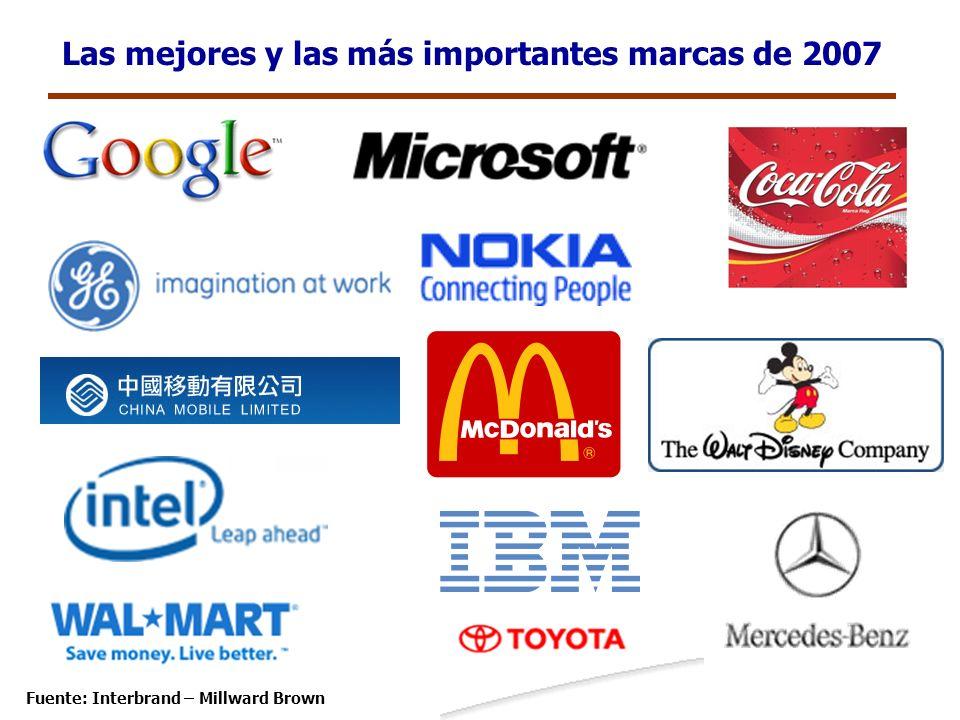 Las mejores y las más importantes marcas de 2007