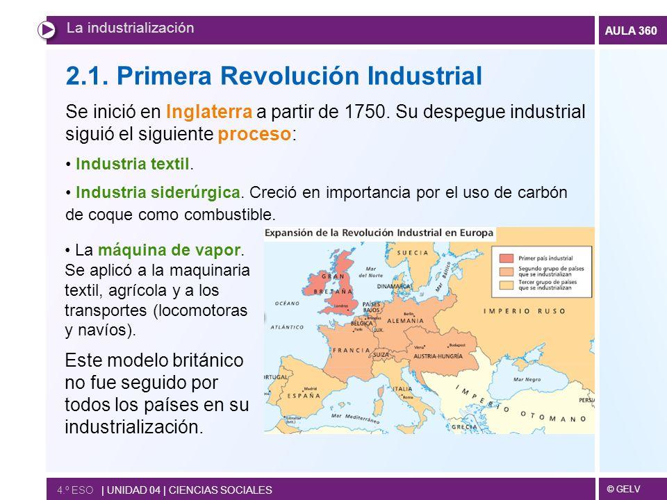 2.1. Primera Revolución Industrial