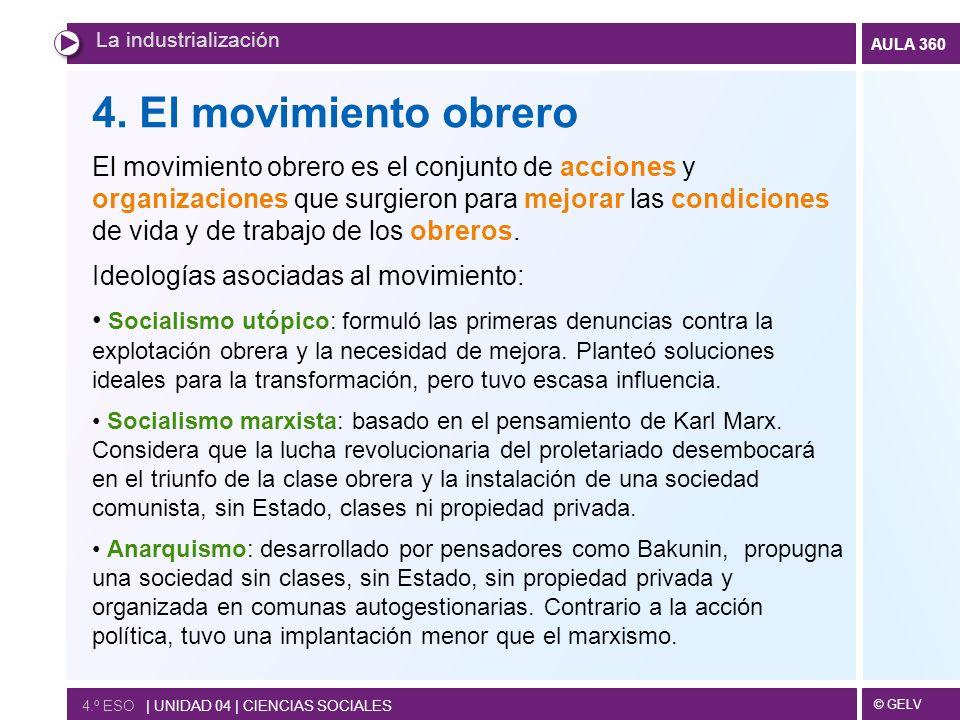La industrialización 4. El movimiento obrero.