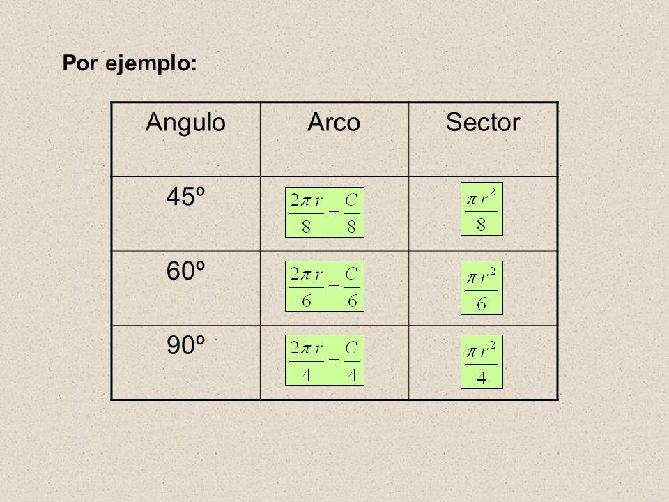 Por ejemplo: Angulo Arco Sector 45º 60º 90º