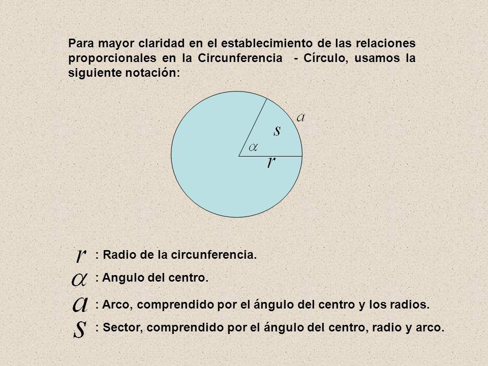 Para mayor claridad en el establecimiento de las relaciones proporcionales en la Circunferencia - Círculo, usamos la siguiente notación: