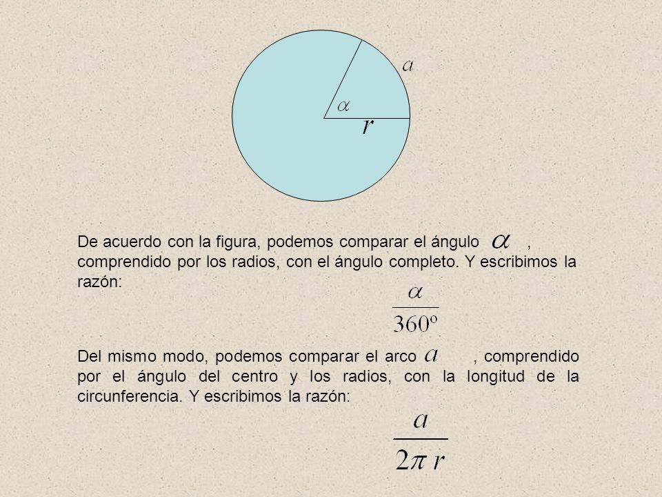 De acuerdo con la figura, podemos comparar el ángulo , comprendido por los radios, con el ángulo completo. Y escribimos la razón: