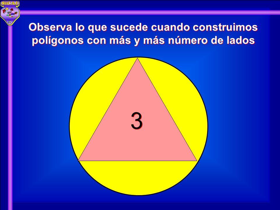 Observa lo que sucede cuando construimos polígonos con más y más número de lados