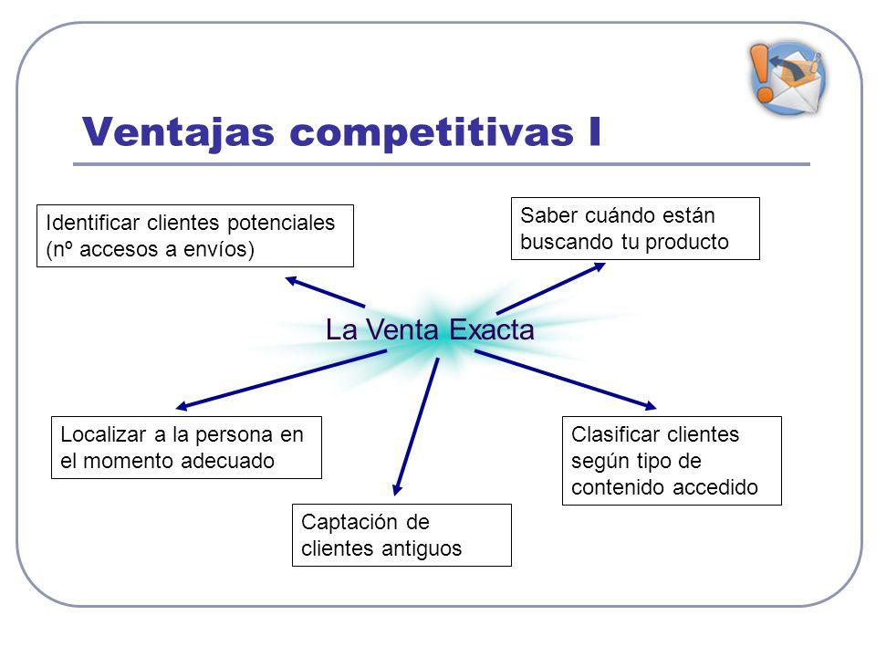 Ventajas competitivas I